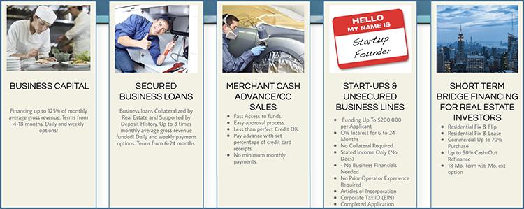loans750